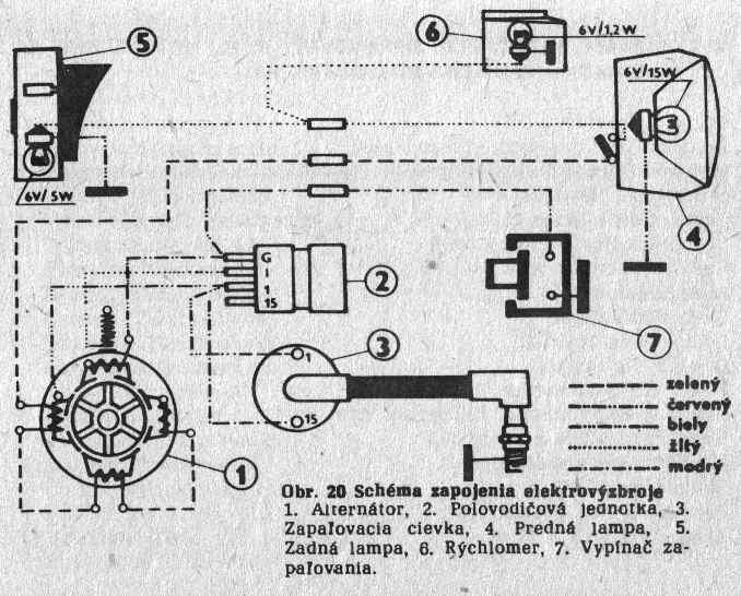 jawa moped wiring diagram szocimotorosokk  szocimotorosokk