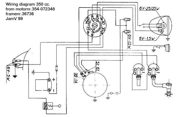 1981 triumph tr7 wiring diagram triumph toledo wiring